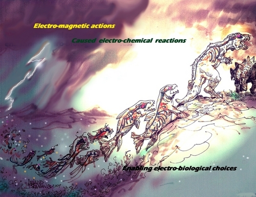Evolution of Intelligent Design!