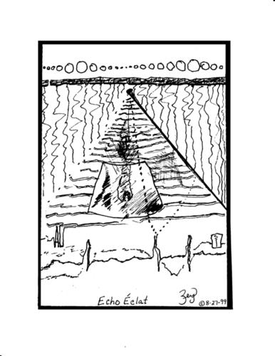 Echo Eclat