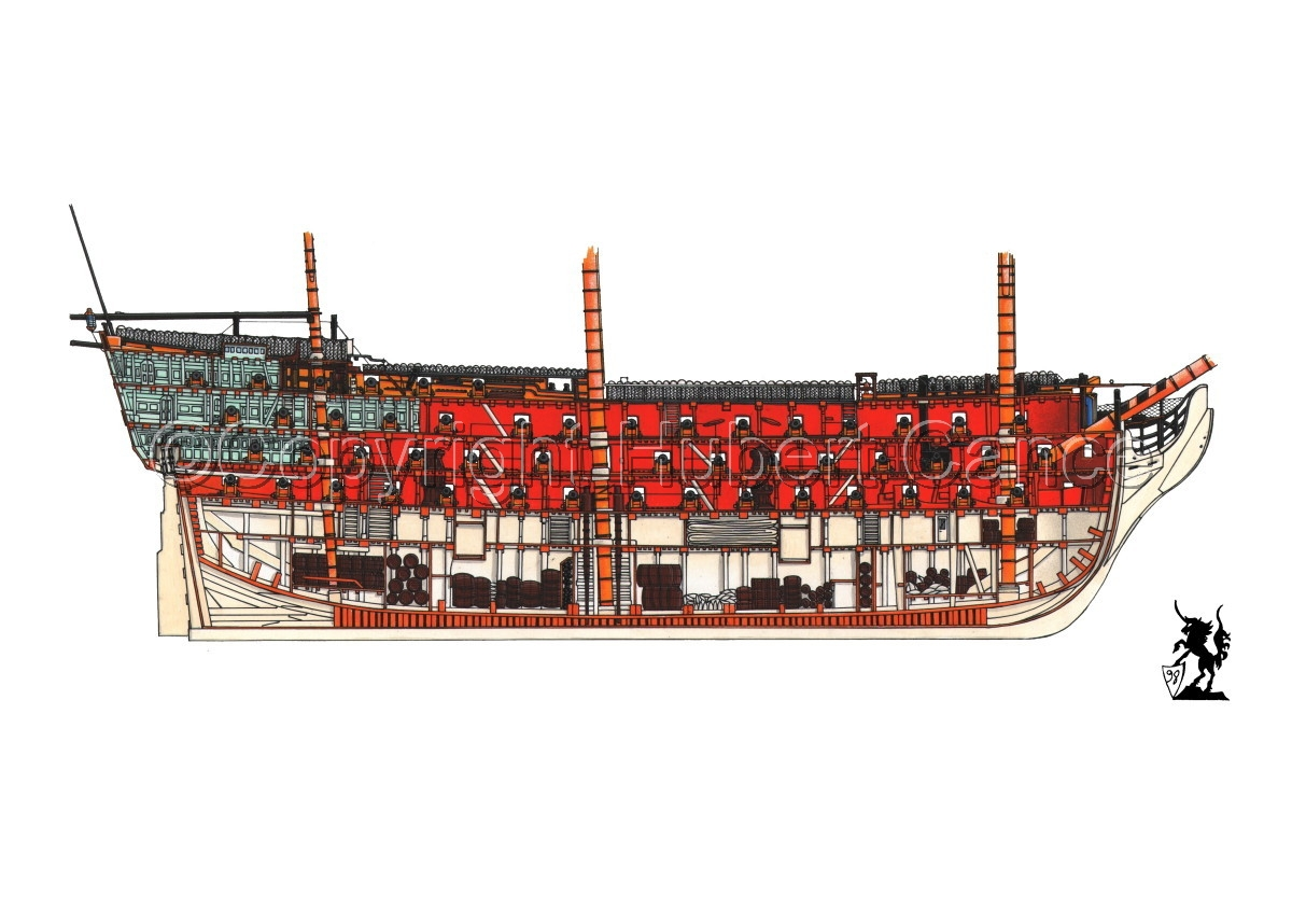 """HMS Victory"" Section. (large view)"