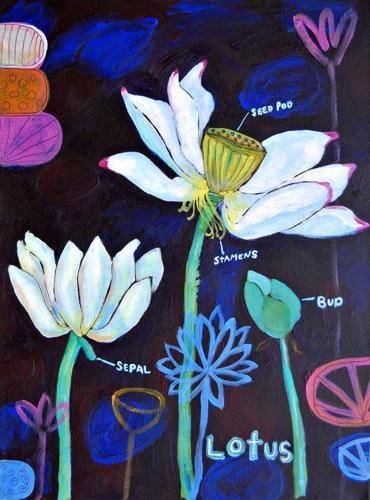 Lotus Anatomy 2