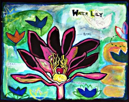 Lotus Anatomy 4