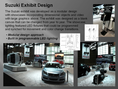 Suzuki Exhibit Design
