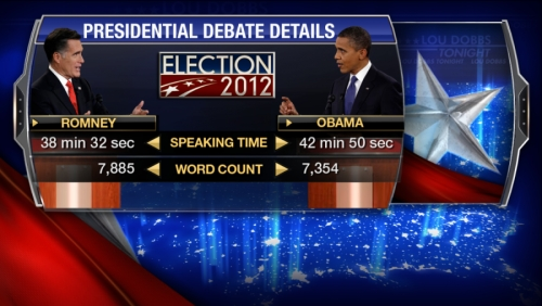 This election graphic aired on the Lou Dobbs Segment of FOX Business. (thumbnail)