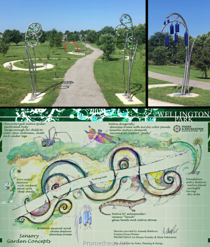 Wellington Park Sensory Garden Story Board/Images